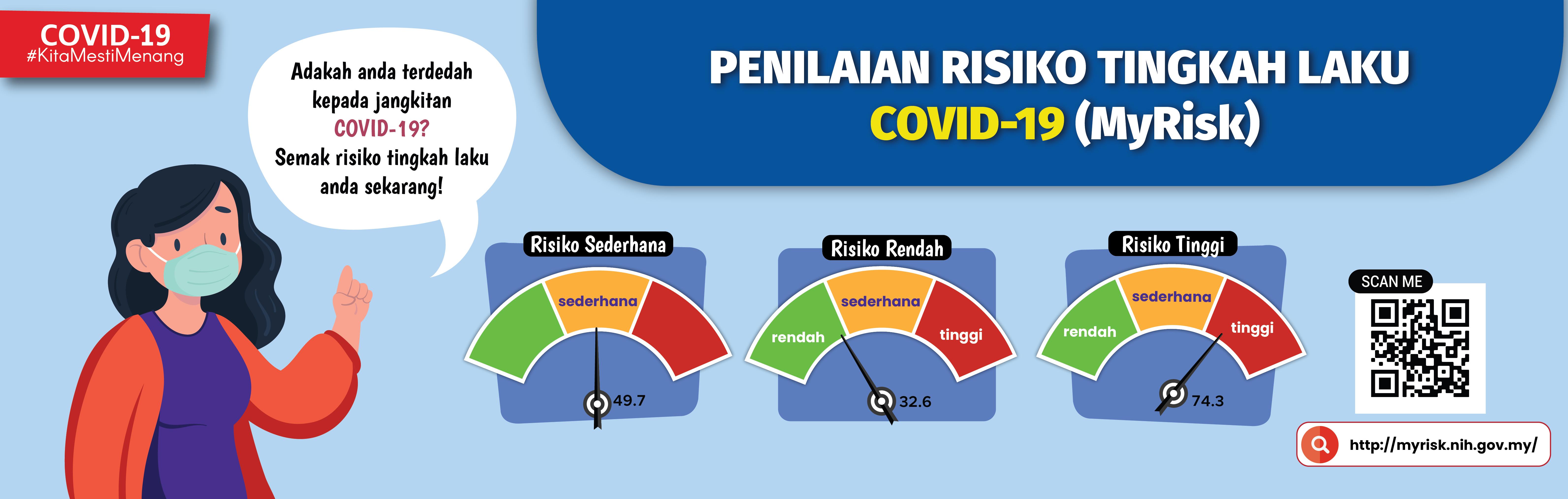 penilaian_risiko_tingkah_laku_covid19_myrisk-01
